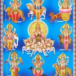 Navagraha Mantras (Mantra for Nine Planets)