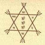 Soundarya Lahari Sloka 18 with Meaning and Yantra