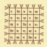 Soundarya Lahari Sloka 24 with Meaning and Yantra